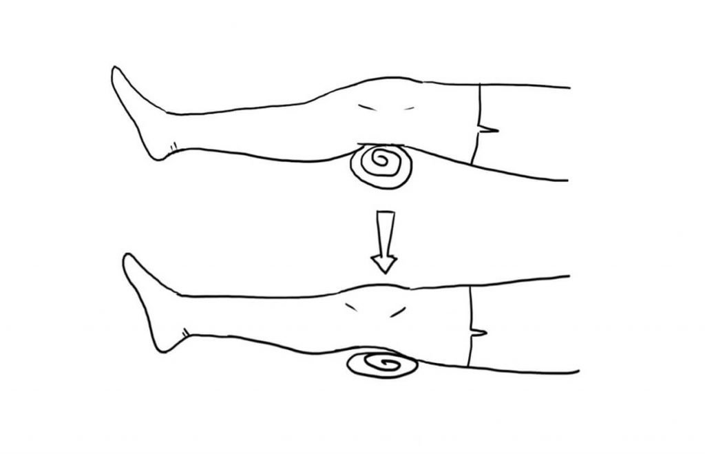 Isometric strengthening of the quadriceps